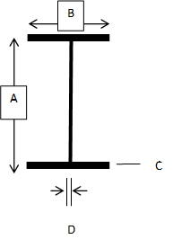 universal-beam-diagram